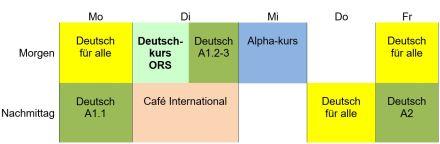 Neuer Wochenplan Deutsch als Fremdsprache